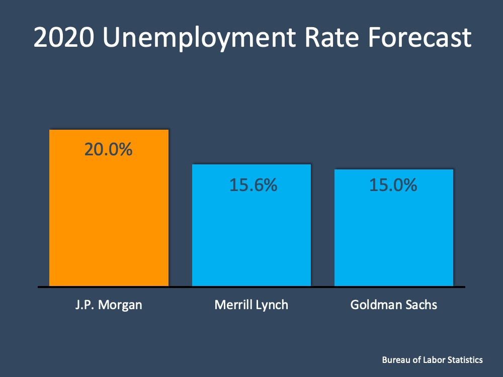 Unemployment: Hope on the Horizon | Simplifying The Market